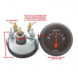 Ampèremètre de tableau standard